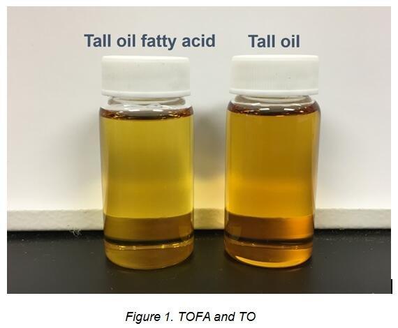 Figure 1. TOFA and TO