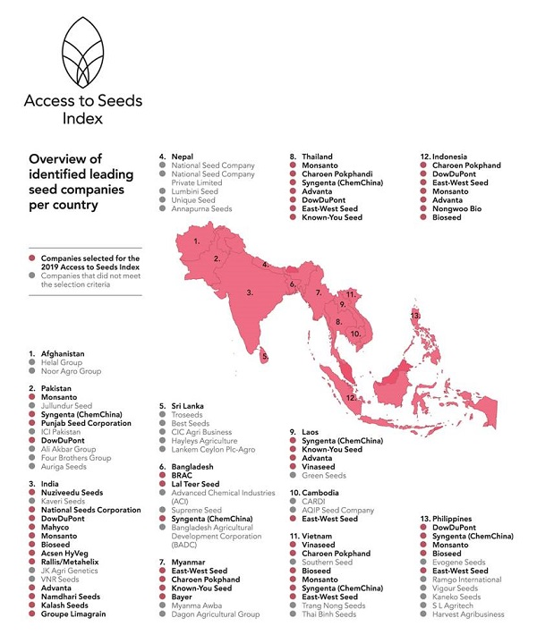 AgroPages-Twenty-four leading seed companies are selected for the