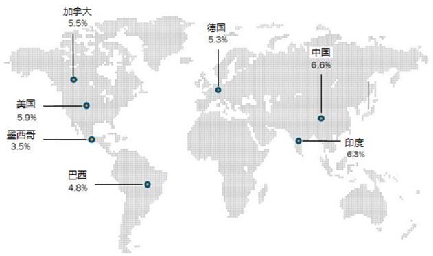 全球农业助剂市场最新行情和趋势分析-亚太将成为增长最快的地区