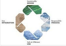 Clariant presents the EcoTain® life cycle for more sustainable agrochemicals and higher crop yields