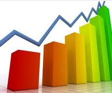 2013财年孟山都销售额增长10%