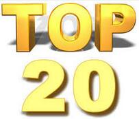 Top 20 Global Agchem Firms 2015: Majority declining    May open up era dominated by 4 giants