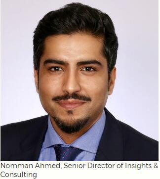 Nomman Ahmed Joined Kynetec as Senior Director of Insights & Consulting