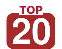 2017全球农化企业TOP 20榜单(2012-2017业绩回顾) 后并购时代拉开帷幕 如何布局潜在机遇?