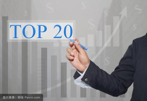 巴西农药市场销售额20强企业盘点 并购将推高市场集中度
