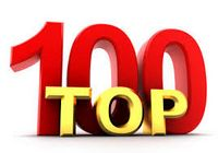List of 2019 China's top 100 pesticide technical companies released