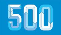 2019中国民营企业500强发布:红太阳等60家化工企业上榜