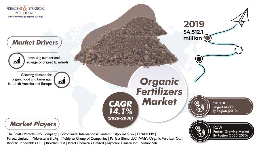 Organic-Fertilizers-Market.jpg