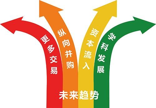 趋势中文.jpg
